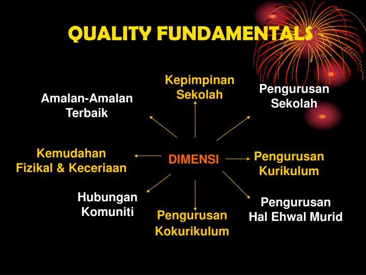 QUALITY FUNDAMENTALS