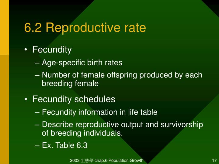6.2 Reproductive rate