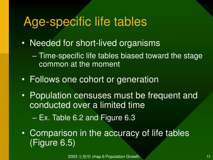 Age-specific life tables