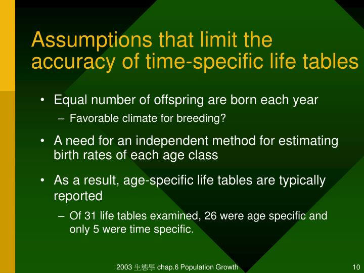 Assumptions that limit the accuracy of time-specific life tables
