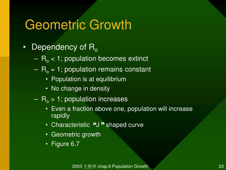 Geometric Growth