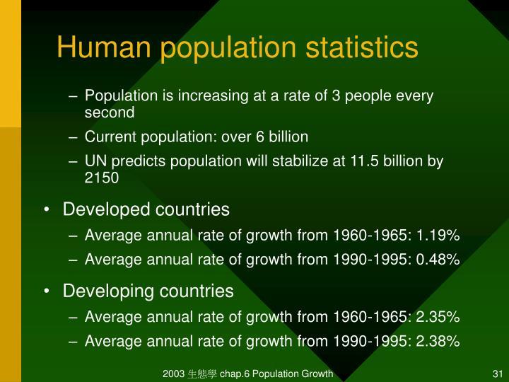 Human population statistics