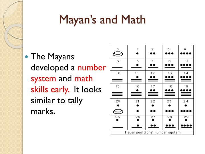 mathematics of the greeks and the mayans essay Essays - largest database of quality sample essays and research papers on mayan mathematics.