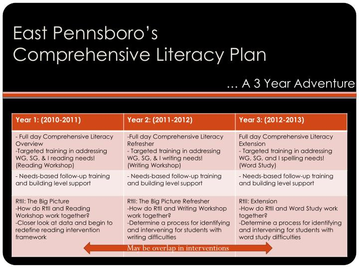 East Pennsboro's           Comprehensive Literacy Plan