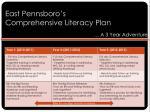 east pennsboro s comprehensive literacy plan