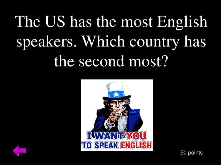 The US has the most English speakers. Which country has the second most?