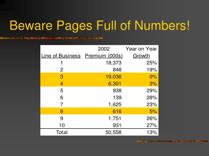 Beware Pages Full of Numbers!