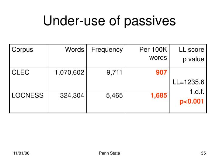Under-use of passives