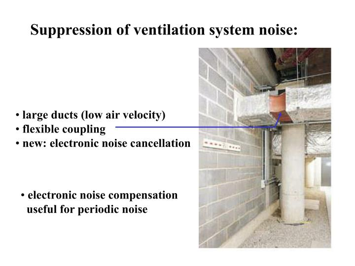 Suppression of ventilation system noise: