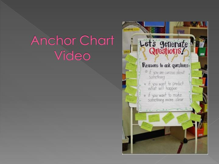 Anchor Chart Video