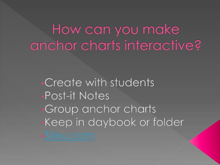 How can you make anchor charts interactive?