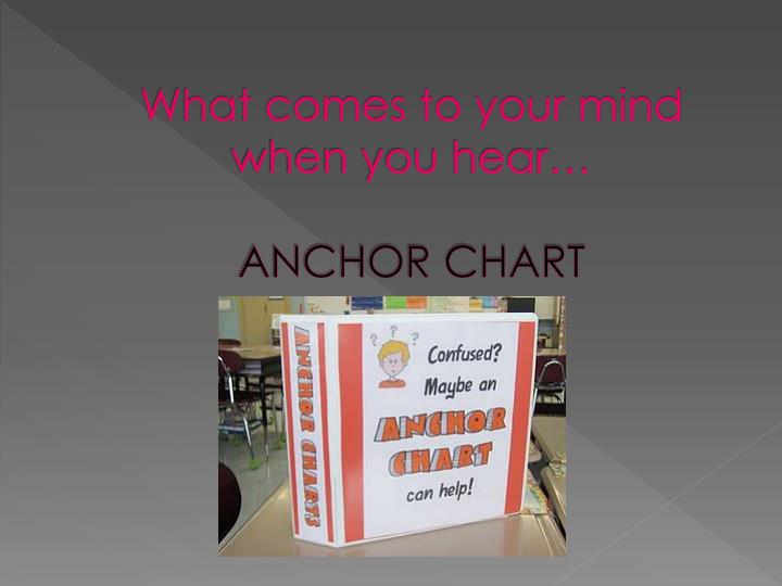 What comes to your mind when you hear anchor chart
