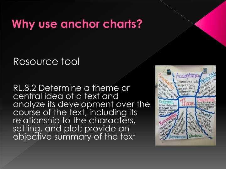 Why use anchor charts?