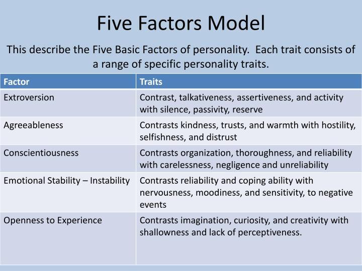 Five Factors Model