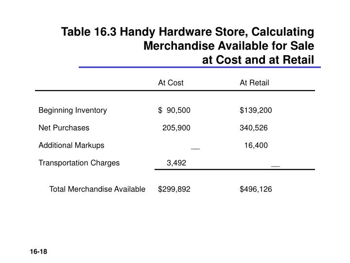 Table 16.3 Handy Hardware Store, Calculating Merchandise Available for Sale