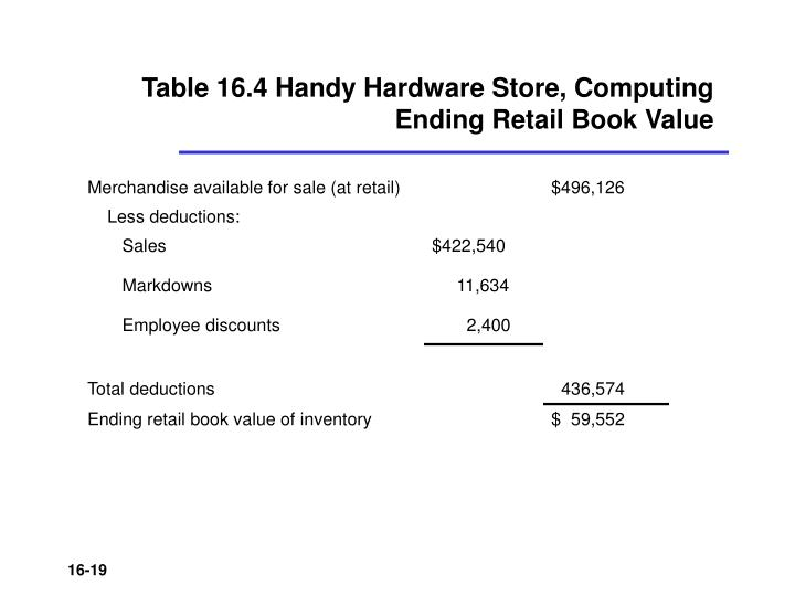 Table 16.4 Handy Hardware Store, Computing Ending Retail Book Value