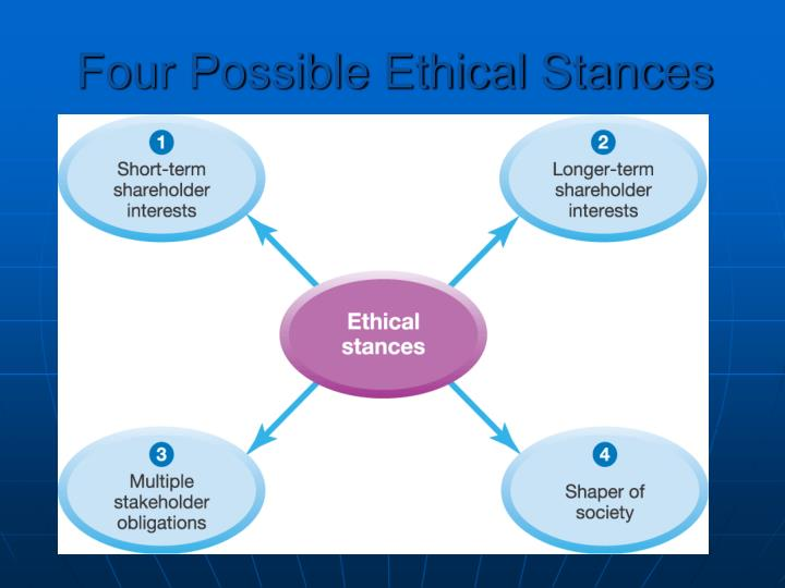 ethical stances Ethics terms and terminology a normative stance that views what should be done as determined by fundamental moral/ethical principles have the.