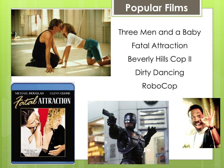 Popular Films