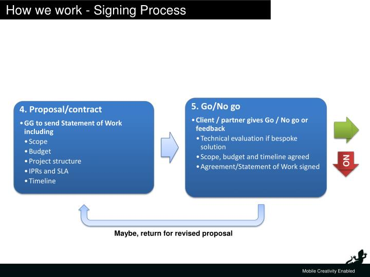 How we work - Signing Process