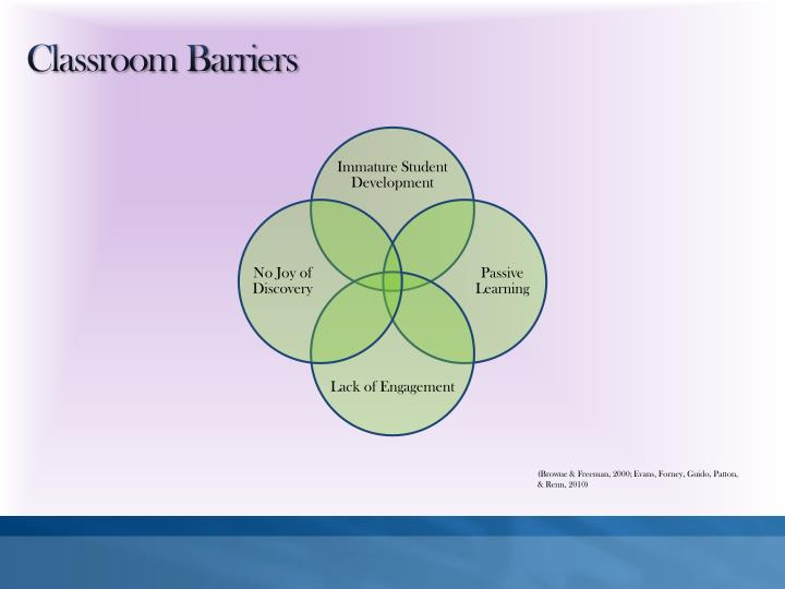 Classroom Barriers