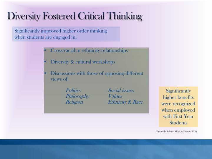 Significantly improved higher order thinking when students are engaged in:
