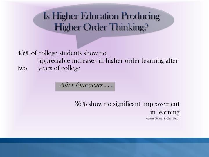 Is Higher Education Producing