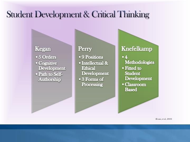 Student Development & Critical Thinking