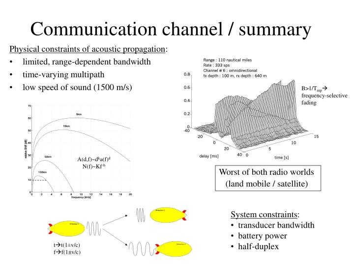 Communication channel / summary
