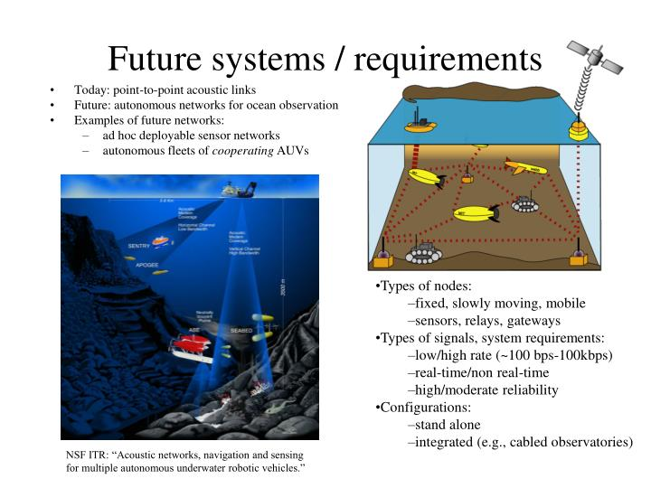 Future systems / requirements