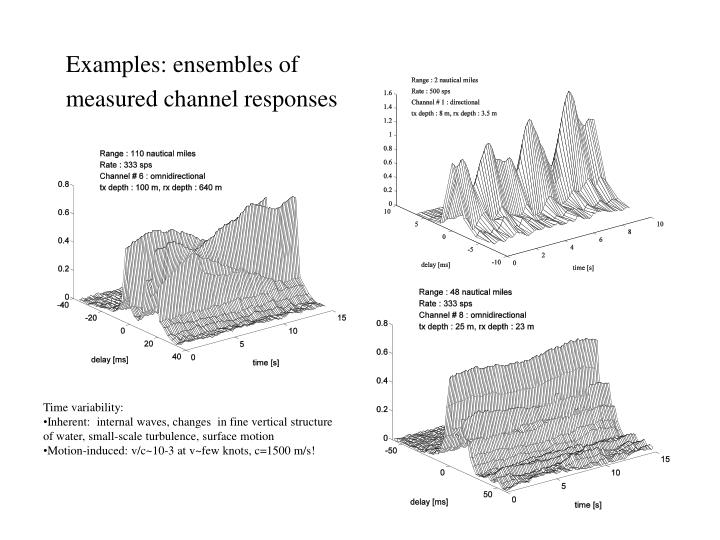 Examples: ensembles of