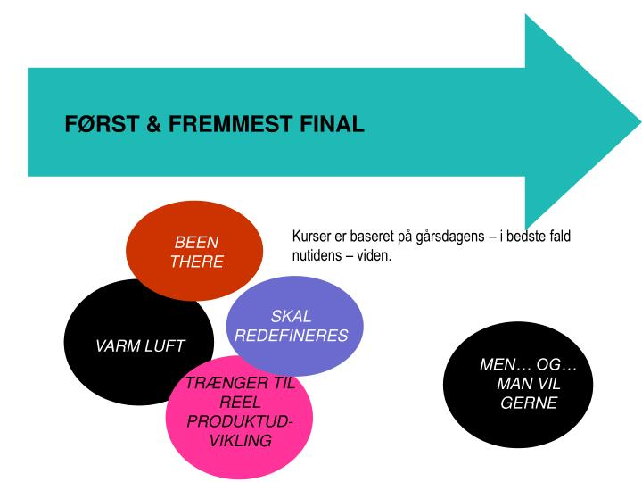 FØRST & FREMMEST FINAL