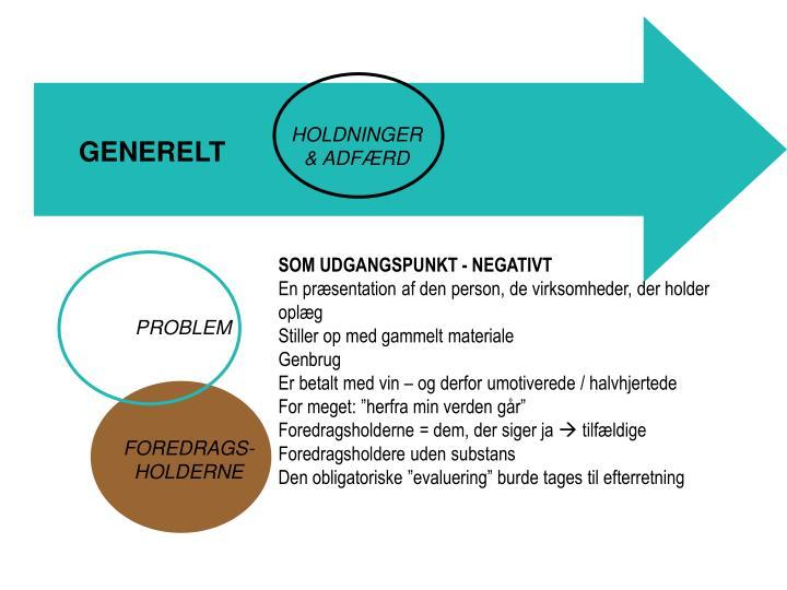 HOLDNINGER & ADFÆRD