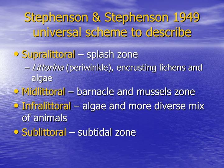 Stephenson & Stephenson 1949