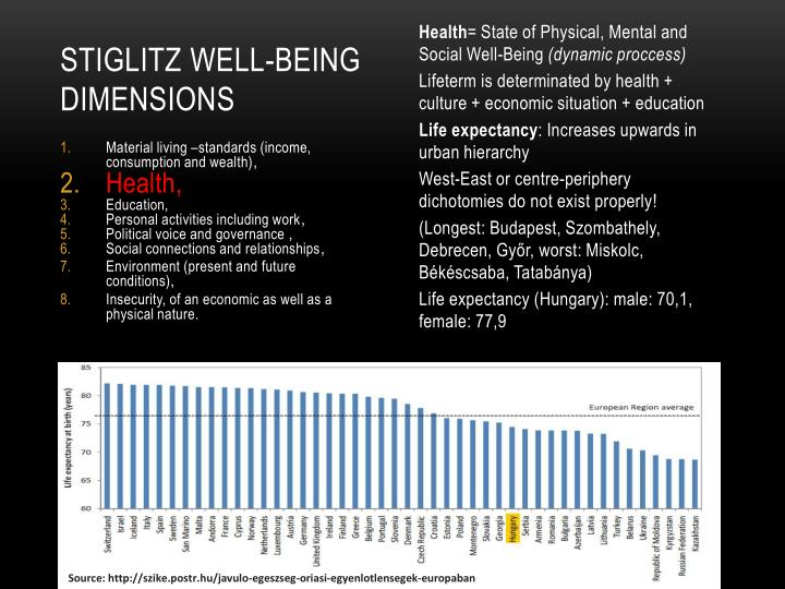 Stiglitz well being dimensions