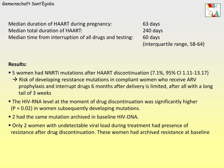 Median duration of HAART during pregnancy:63 days