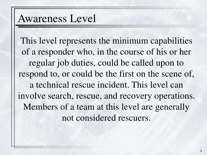 Awareness Level