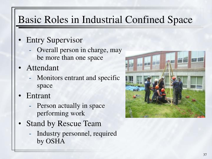 Basic Roles in Industrial Confined Space