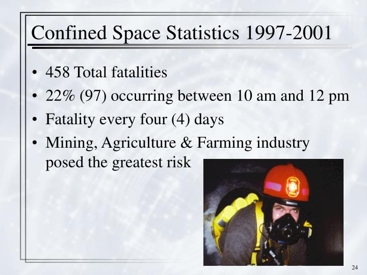 Confined Space Statistics 1997-2001