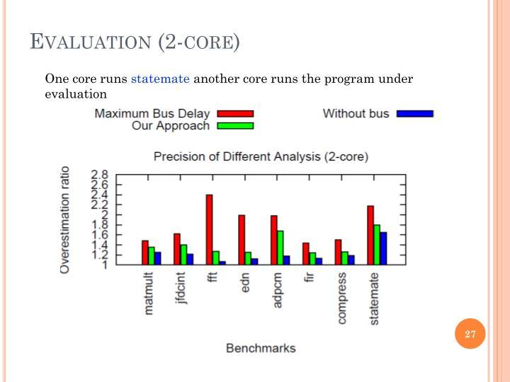 Evaluation (2-core)