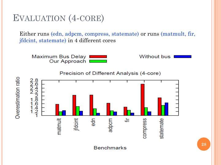 Evaluation (4-core)