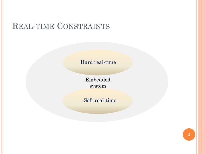Real-time Constraints