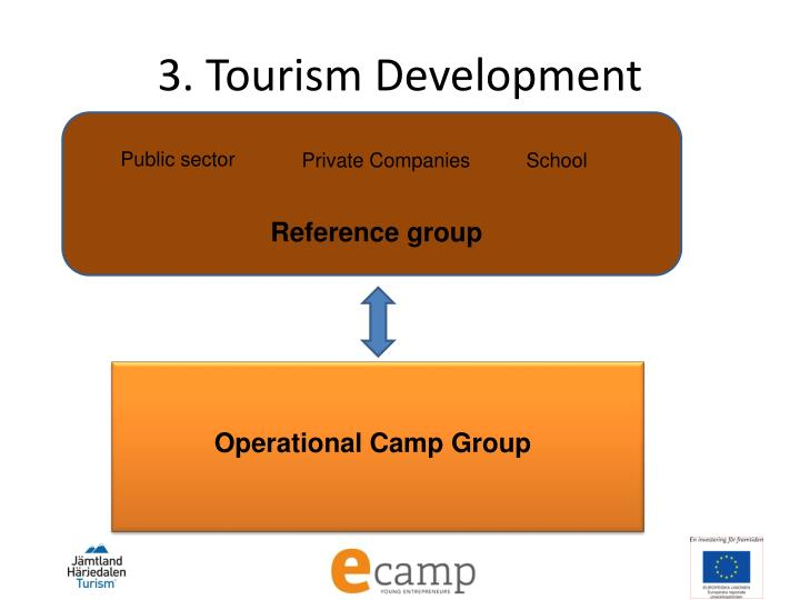 3. Tourism Development
