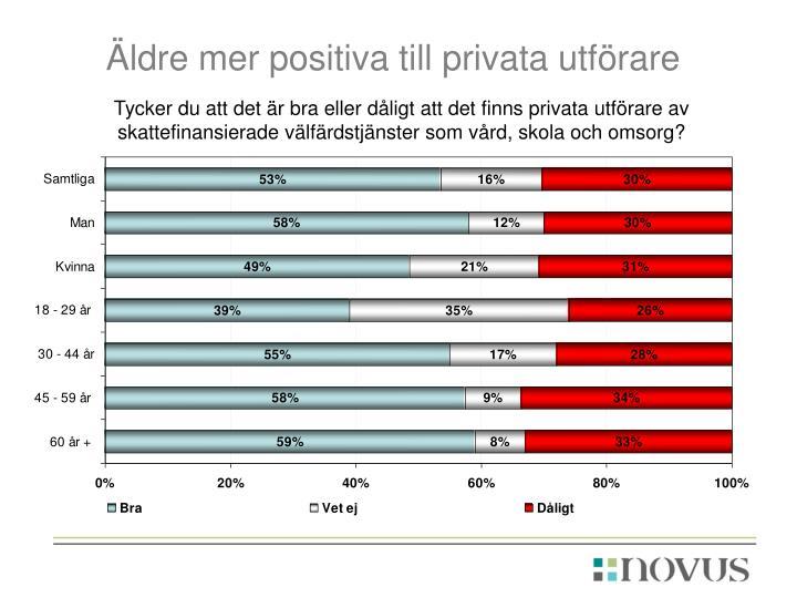 Äldre mer positiva till privata utförare