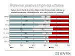 ldre mer positiva till privata utf rare