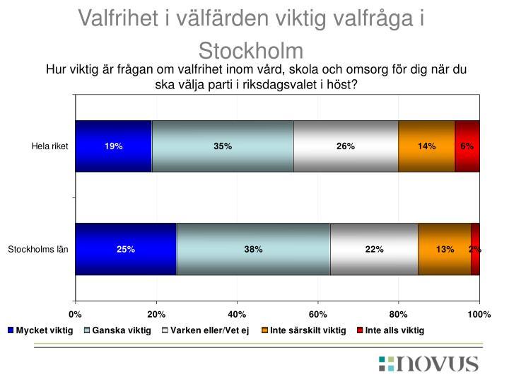 Valfrihet i välfärden viktig valfråga i Stockholm