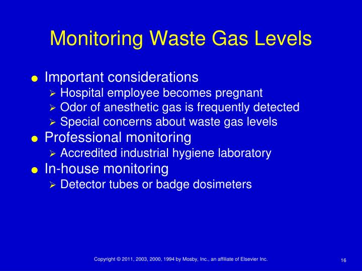 Monitoring Waste Gas Levels
