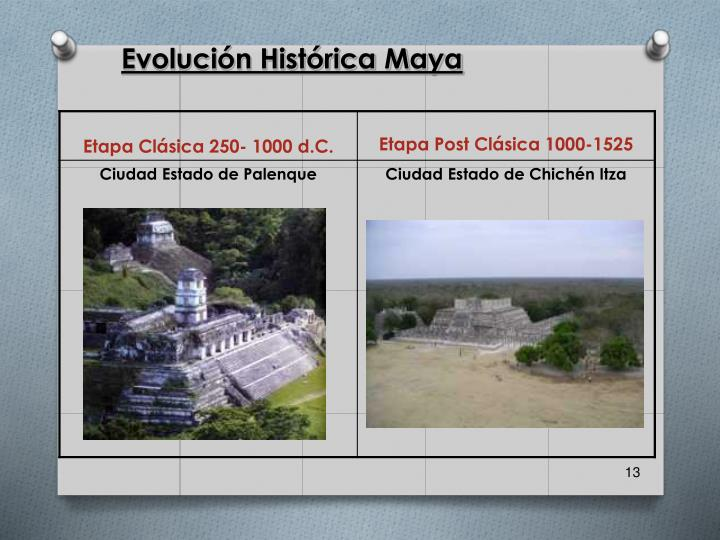 Evolución Histórica Maya