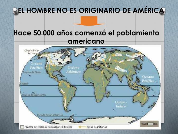 EL HOMBRE NO ES ORIGINARIO DE AMÉRICA