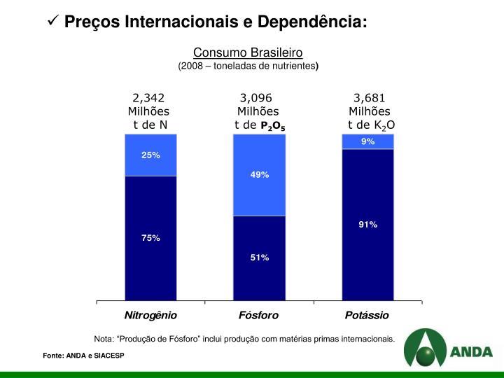 Preços Internacionais e Dependência: