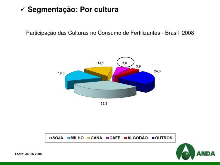 Segmentação: Por cultura